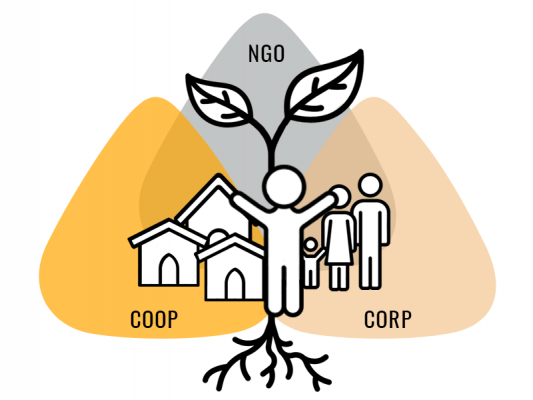 Model Coalition v2